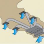 slim-line-ducts